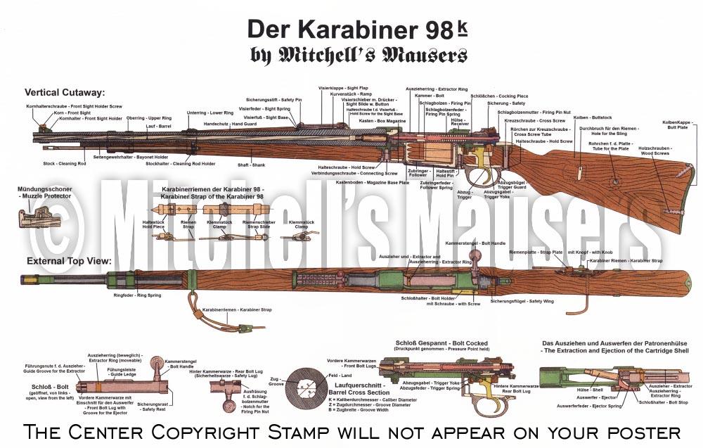 K98 Poster